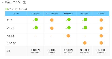 フォトプロデュースの就活証明写真料金表