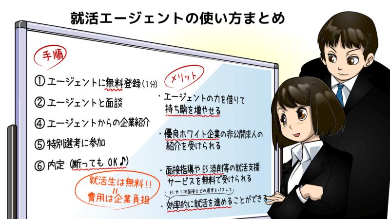 エージェント紹介画像12