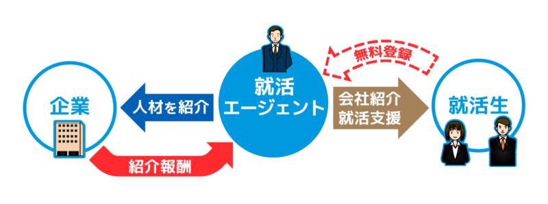 エージェント紹介画像2